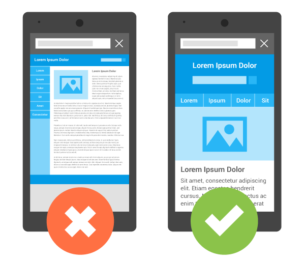 mobile unfriendly and mobile friendly website difference